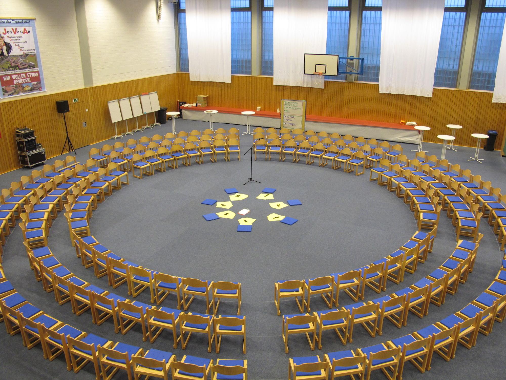Open Space Methode Open Space Konferenz 47 Praxistipps Fur Profis